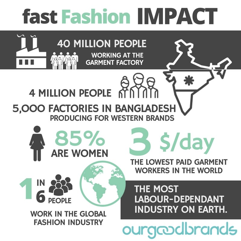 fast-fashion-impact-infographic